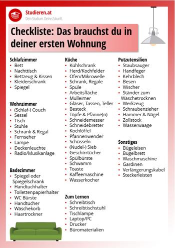 Checkliste Erste Eigene Wohnung : checkliste erste eigene wohnung das brauchst du ~ A.2002-acura-tl-radio.info Haus und Dekorationen